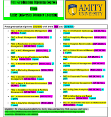 amity university distance learning offering several bachelor s  amity university distance learning offering several bachelor s degree master s degree post graduate diploma