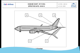 Aircraft Ata Chart Dent Buckle Streamlined Aircraft Damage Reporting