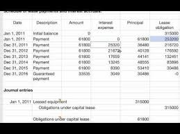 Vehicle Residual Value Chart Entries For Capital Leases Guaranteed Residual Value