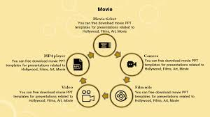 Movie Powerpoint Template Cinema Powerpoint Template