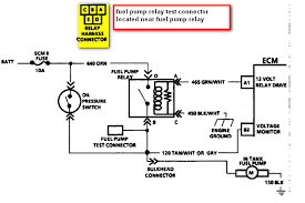 91 chevy astro van where is the fuel pump relay?how do i know its bad 2002 Silverado Fuel Pump Wiring fuel pump relay test connector location graphic 2002 silverado fuel pump wiring