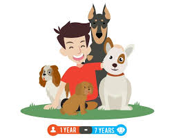 Dog Lifespan Chart By Breed Lifespan Of A Dog A Dog Years Chart By Breed