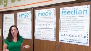 Mean Median Mode Anchor Chart Range Mean Median And Mode Anchor Charts On Vimeo
