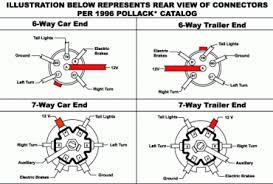 way trailer wiring diagram wiring diagram gmc 7 way trailer wiring diagrams for automotive