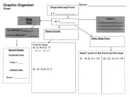 10 hoy vux graphing horizontal and vertical lines each student will be given a worksheet to overview horizontal and vertical lines