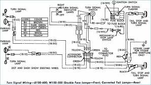 wiring harness wiki fidelitypoint net wire harness pdf before attempting any wiring work on your dodge w100 wiring