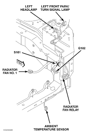 Chrysler electric fan wiring diagram new cooling fan not working with the temperature still in the low