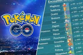 Quest Chart Pokemon Go Pokemon Go November 2019 Field Research Quests Rewards