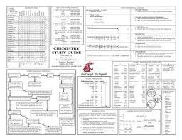 Periodic Table Chemistry Reference Sheet Chemistry