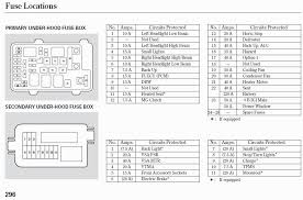 2011 jeep liberty fuse box diagram jeep how to wiring diagrams 2005 jeep liberty interior fuse box diagram at Jeep Liberty Fuse Box Diagram
