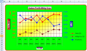 Download Free Activate Embedded Chart Vba Software Tubeti
