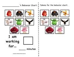 Angry Birds Behavior Chart Angry Birds Movie Token Behavior Chart