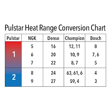 Spark Plug Brand Conversion Chart Pulstar Dg1h10 6pcs Plasmacore Inconel Electrode Pulse Nickel Spark Plug With Resistor