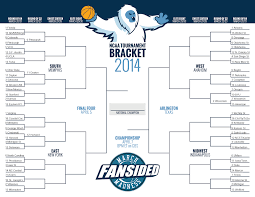 Ncaa Tournament Bracket Scores Updated 2014 Ncaa Tournament Bracket Harvard Scores Second Upset Of