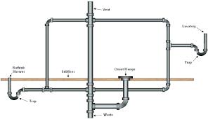 upstairs bathroom plumbing diagram bathtub shower plumbing diagram upstairs bathroom plumbing diagram upstairs bathroom plumbing diagram bathtub shower plumbing diagram