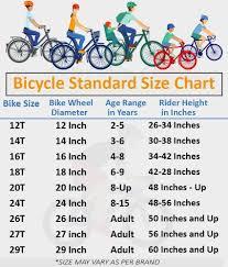 Unmistakable Girls Bike Sizing Chart Girl Bike Size Chart