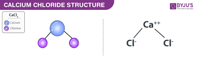 Calcium Chloride Formula Structure And Properties