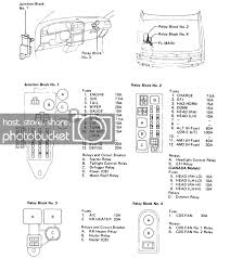 1989 chevy fuse box wiring diagram repair guides