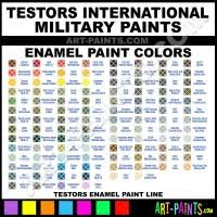 Testors Spray Paint Chart Model Master Spray Paint Chart Model Master Spray Paint