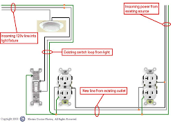 i have a volt house wiring black is hot white ok here is your diagram after looking it over you have any questions at all please dont hesitate to ask have a great day