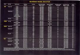 All Chevy chevy 2500 towing capacity chart : How much weight can my 2002 Yukon really tow?