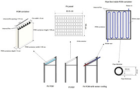 thermo king alternator wiring diagram facbooik com Wiring Diagram For Pioneer Avh P1400dvd thermo king tripac wiring diagram wiring diagram manual for pioneer avh-p1400dvd