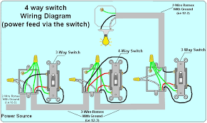 home wiring 4 way switch ireleast info via wiring diagram via home wiring diagrams wiring house · 3 way switch