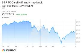 Stock Market Chart Last 6 Months The Best January In 30 Years Could Mean Good Things For The