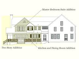 master bedroom addition over garage master bedroom and bath additions bedroom additions master bedroom and bath