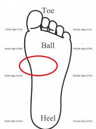 Bal voet pijn