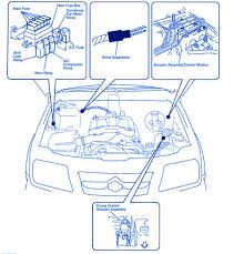 2002 xl 7 fuse diagram wiring diagram expert fuse box on suzuki xl7 wiring diagram datasource 2002 xl 7 fuse diagram