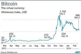 Japan Considers Bitcoin Tax After Mtgox Failure Report