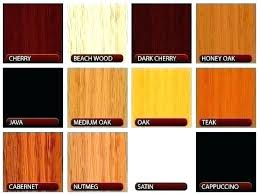 Behr Concrete Stain Color Chart Behr Exterior Stain Magnaspec Co