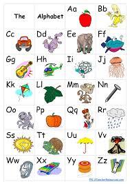 Simple Alphabet Chart By K3teacherresources Via Slideshare