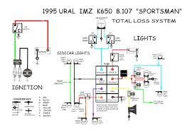 ural wiring diagram ural diy wiring diagrams
