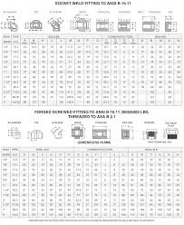 Threaded Pipe Fitting Dimensions Chart Welcome To Our Website