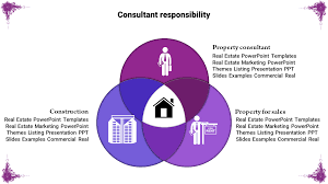 Powerpoint Real Estate Templates Commercial Real Estate Powerpoint Template Icons