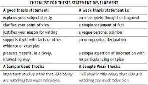 how to write a misson report top masters essay writing websites ca thesis statement cloning essay a good thesis statement for human cloning