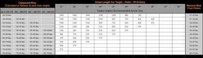 Easton Arrow Size Chart Easton Inspire Fletched Arrows
