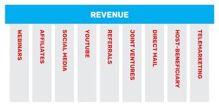 B-Tribe   Lesson 5: Marketing: The Parthenon