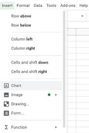How To Automatically Generate Charts And Graphs In Google Sheets