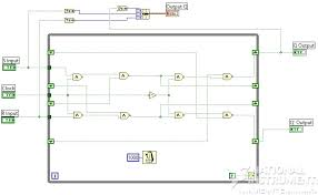 design of flipflops labview vi sr,jk,t,d labview source code Jk Flip Flop Timing Diagram sr flipflop labview vi block diagram
