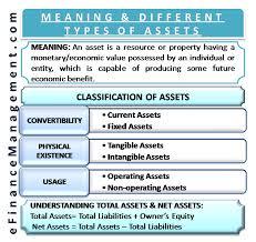 Fixed Asset Examples Rome Fontanacountryinn Com