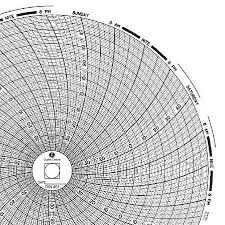 Circular Chart Paper Circular Paper Chart 7 Day Pk60