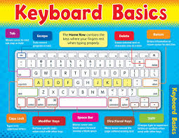 Learning Chart Keyboard Basics Learning Chart