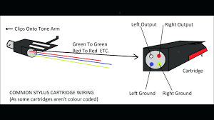 turntable cartridge wiring diagram 1 wiring diagram source grado cartridge wiring diagram wiring diagram postgrado wiring diagram wiring library grado cartridge wiring diagram