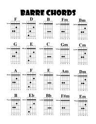 Guitar Chords Charts Printable Guitar Guitar Lessons