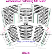 Seating Maps Ticketstar