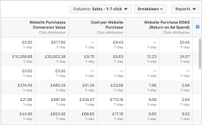 Window Brand Comparison Chart The Facebook Attribution Window How Facebook Tracks