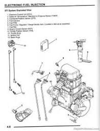 polaris ranger engine diagram motorcycle schematic images of polaris ranger engine diagram 570 polaris ranger engine diagram on gator 6x4 wiring